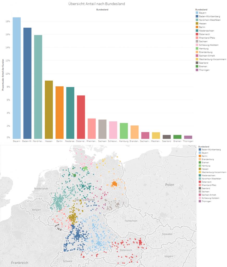 Wo leben unsere Kunden zahnseidenkampagne statistik diagramm